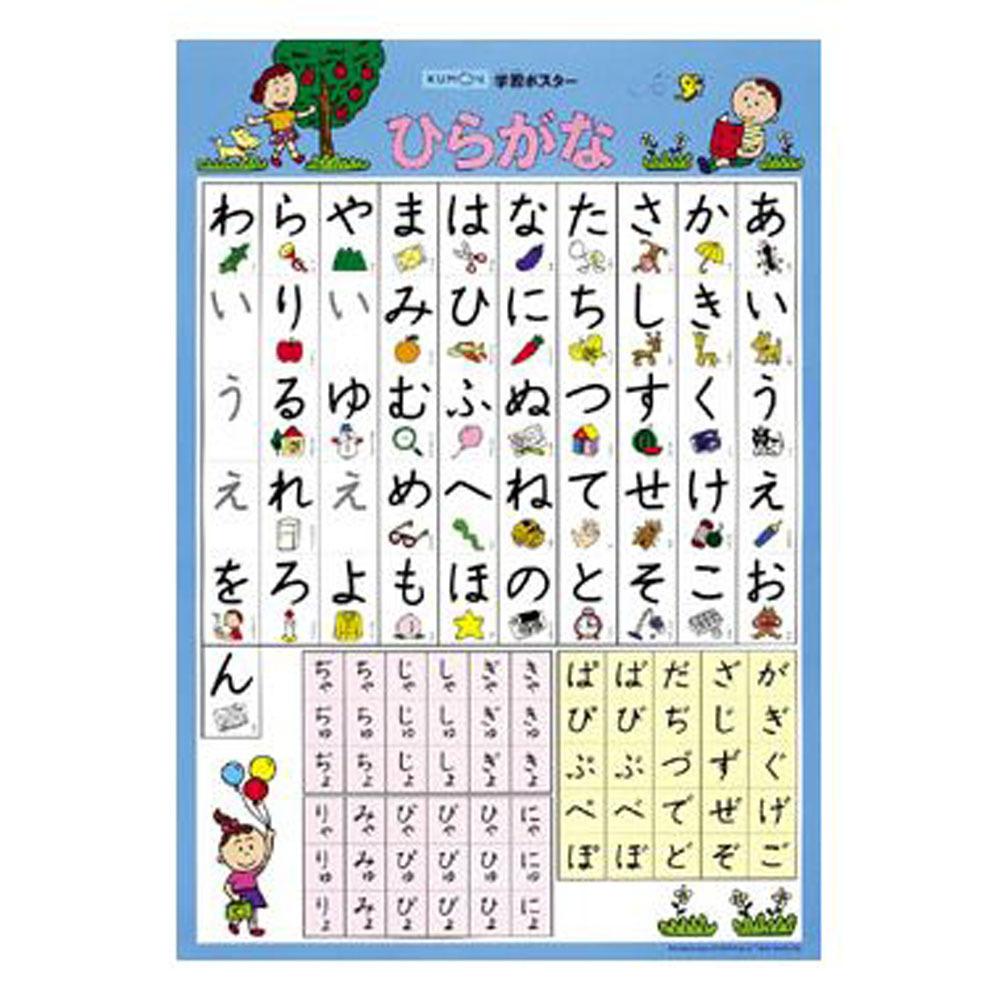 Anime In Hiragana: [Japanese]Learning Poster Hiragana Kumonshuppan